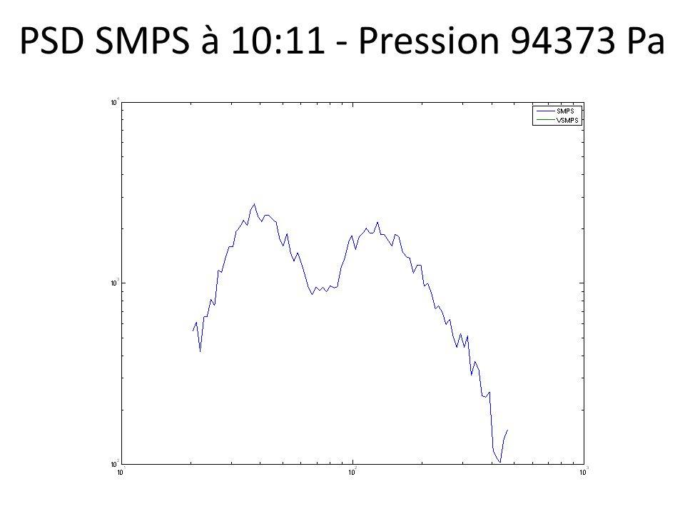 PSD SMPS à 10:11 - Pression 94373 Pa