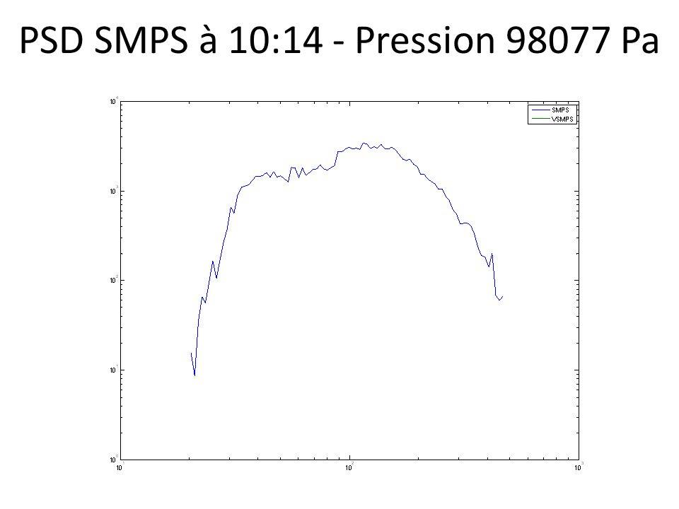 PSD SMPS à 10:14 - Pression 98077 Pa