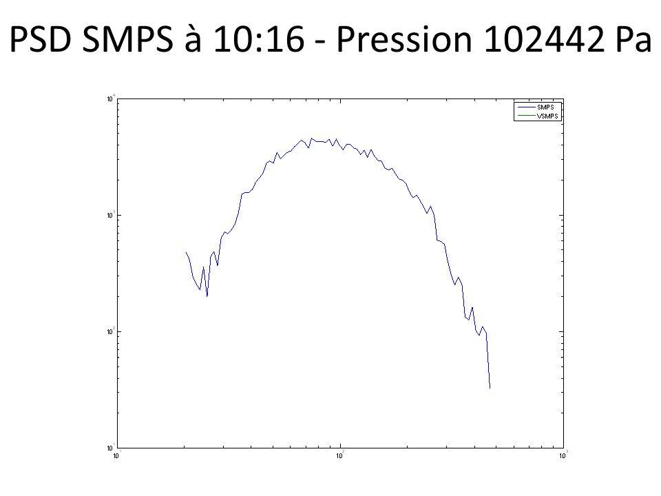 PSD SMPS à 10:16 - Pression 102442 Pa