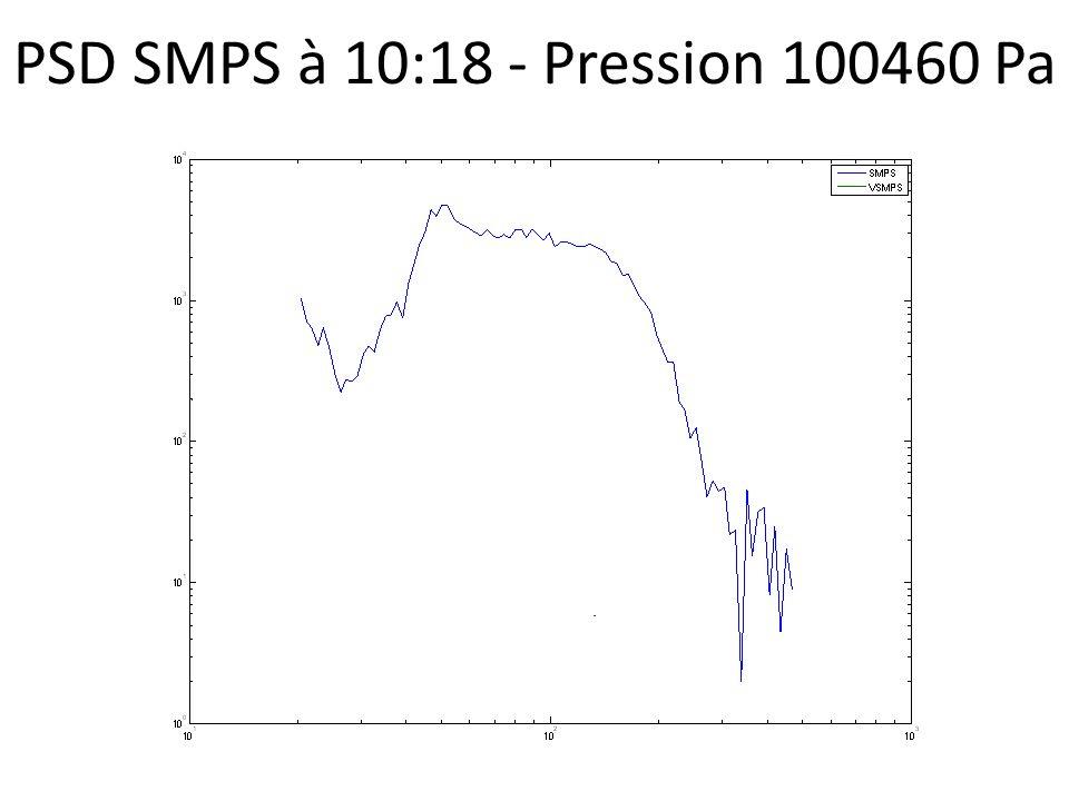 PSD SMPS à 10:18 - Pression 100460 Pa