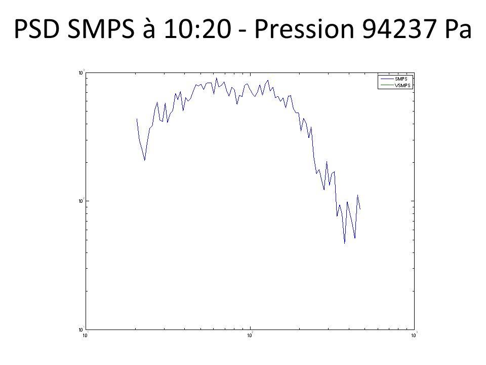 PSD SMPS à 10:20 - Pression 94237 Pa