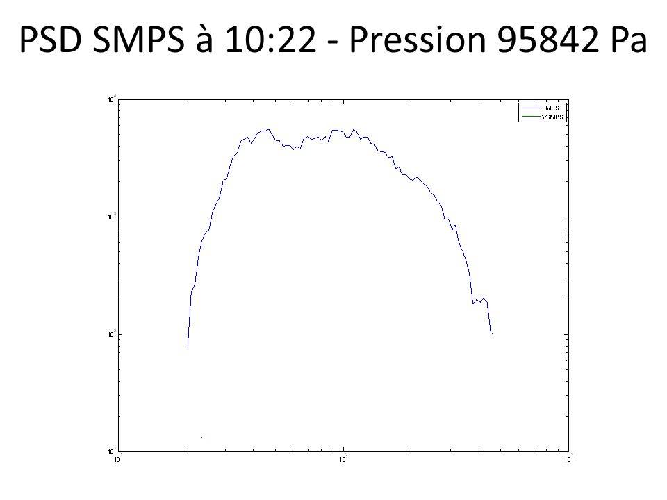 PSD SMPS à 10:22 - Pression 95842 Pa