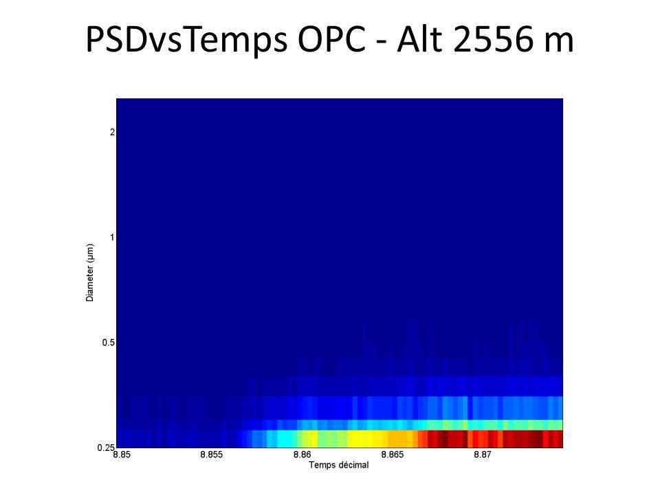 PSDvsTemps OPC - Alt 2556 m