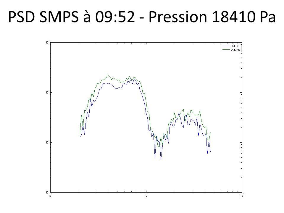 PSD SMPS à 09:52 - Pression 18410 Pa