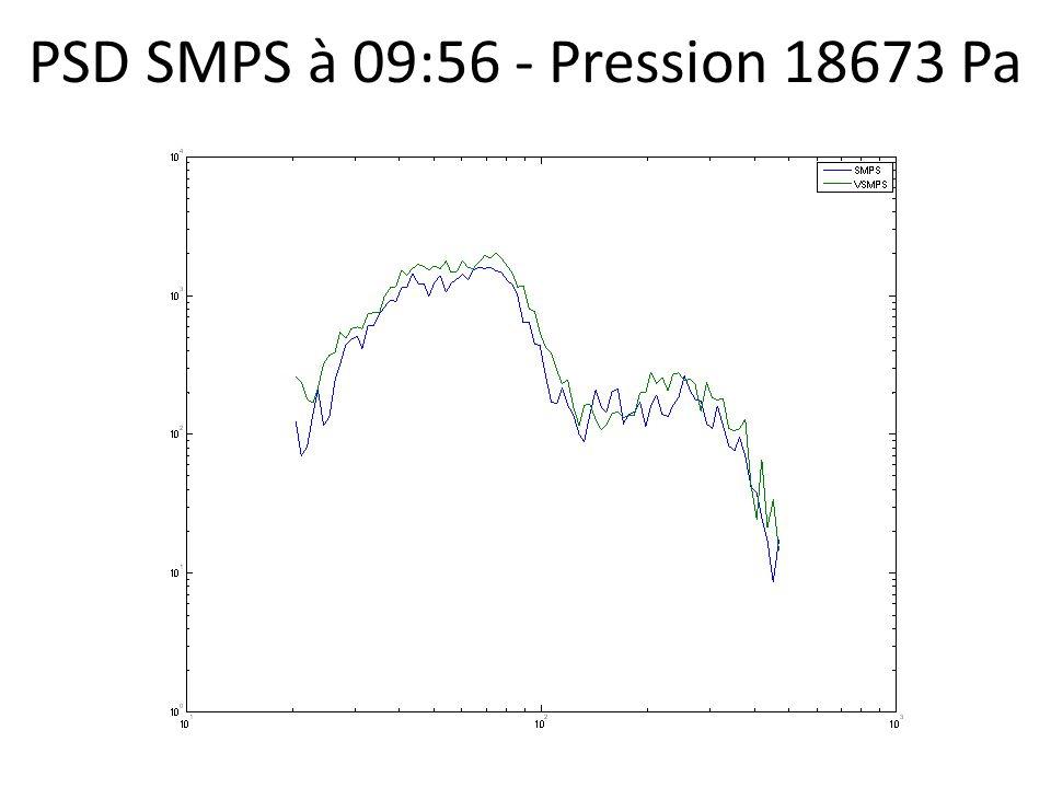 PSD SMPS à 09:56 - Pression 18673 Pa