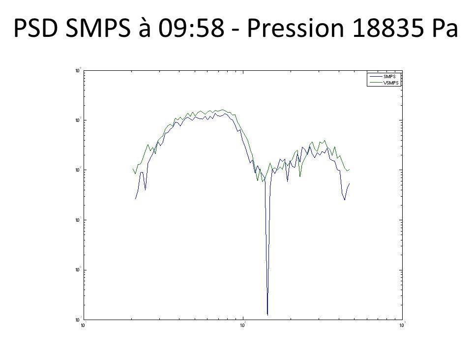 PSD SMPS à 09:58 - Pression 18835 Pa