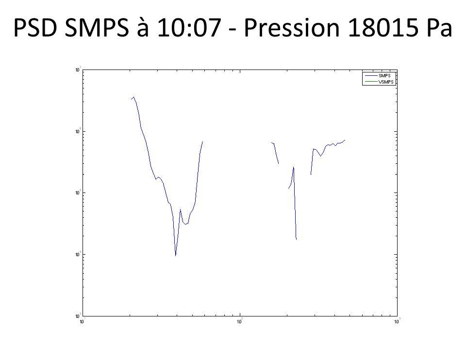 PSD SMPS à 10:07 - Pression 18015 Pa