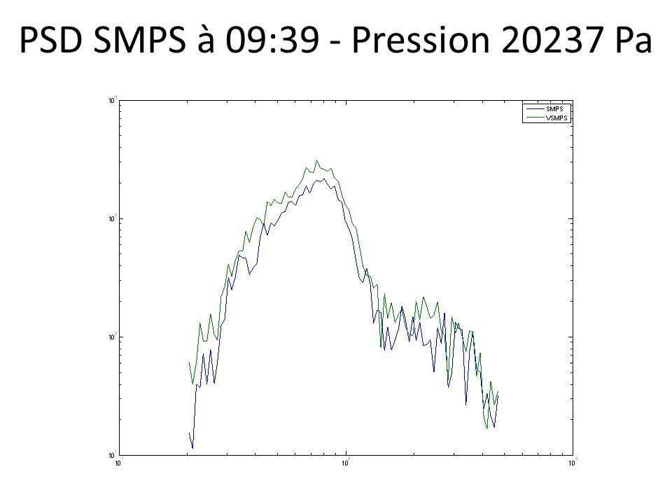 PSD SMPS à 09:39 - Pression 20237 Pa