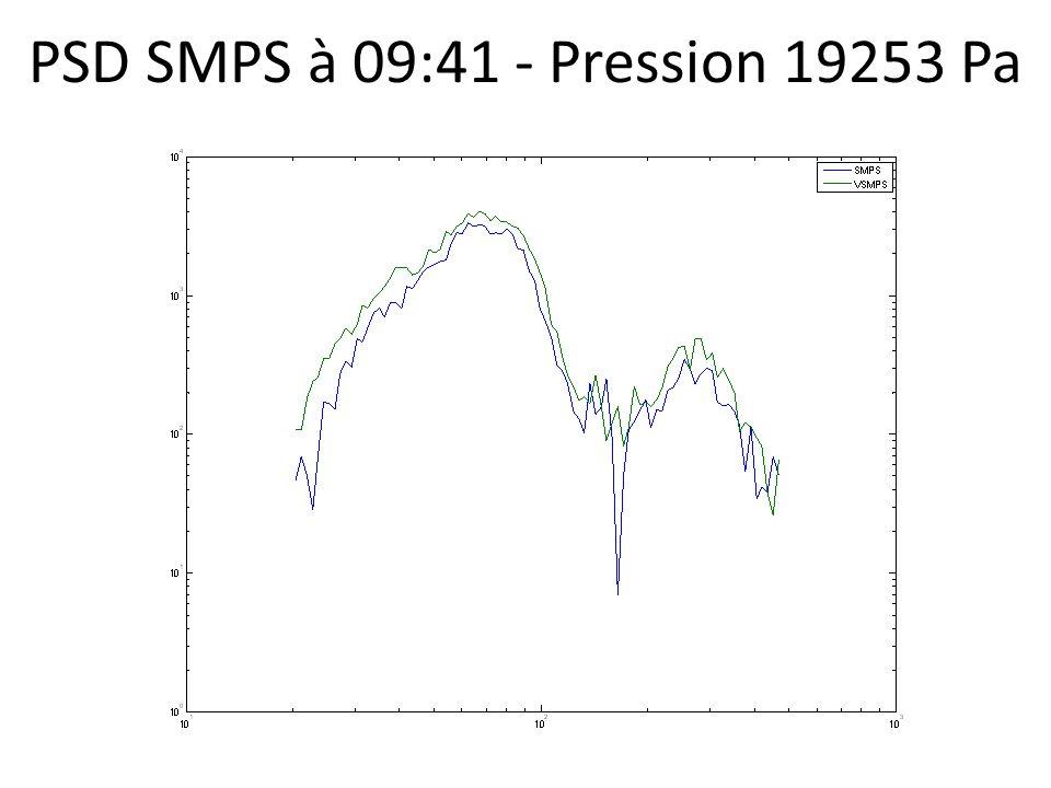 PSD SMPS à 09:41 - Pression 19253 Pa