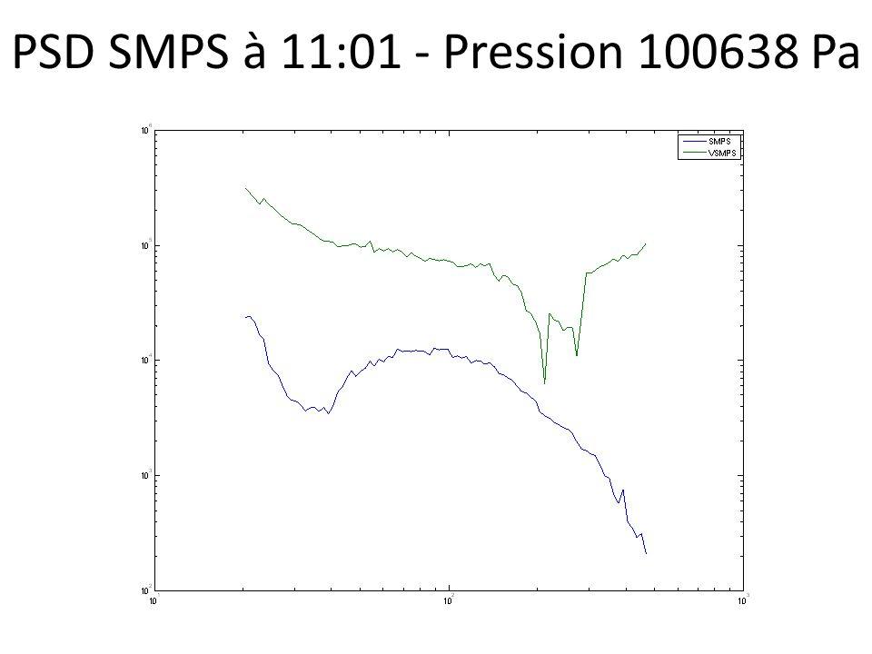 PSD SMPS à 11:01 - Pression 100638 Pa