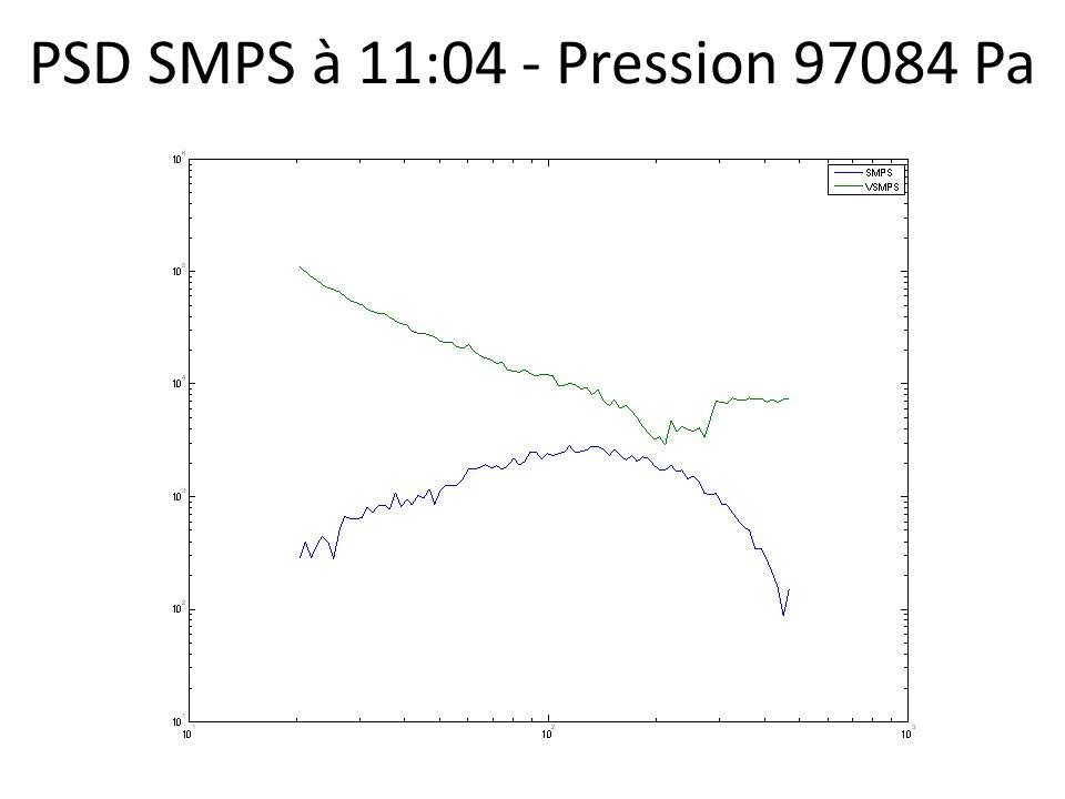 PSD SMPS à 11:04 - Pression 97084 Pa