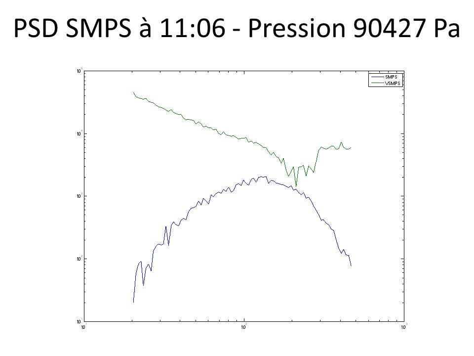 PSD SMPS à 11:06 - Pression 90427 Pa