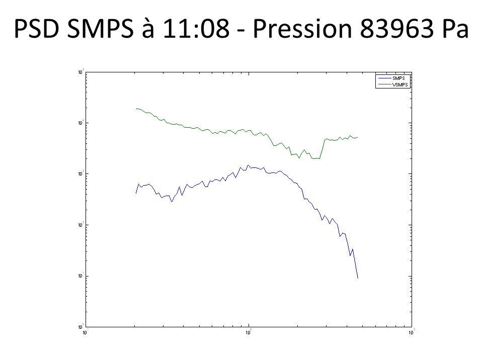 PSD SMPS à 11:08 - Pression 83963 Pa