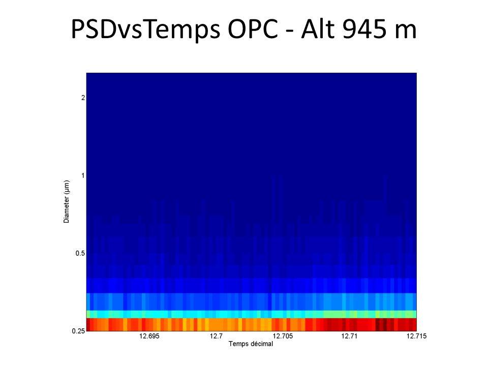 PSDvsTemps OPC - Alt 945 m