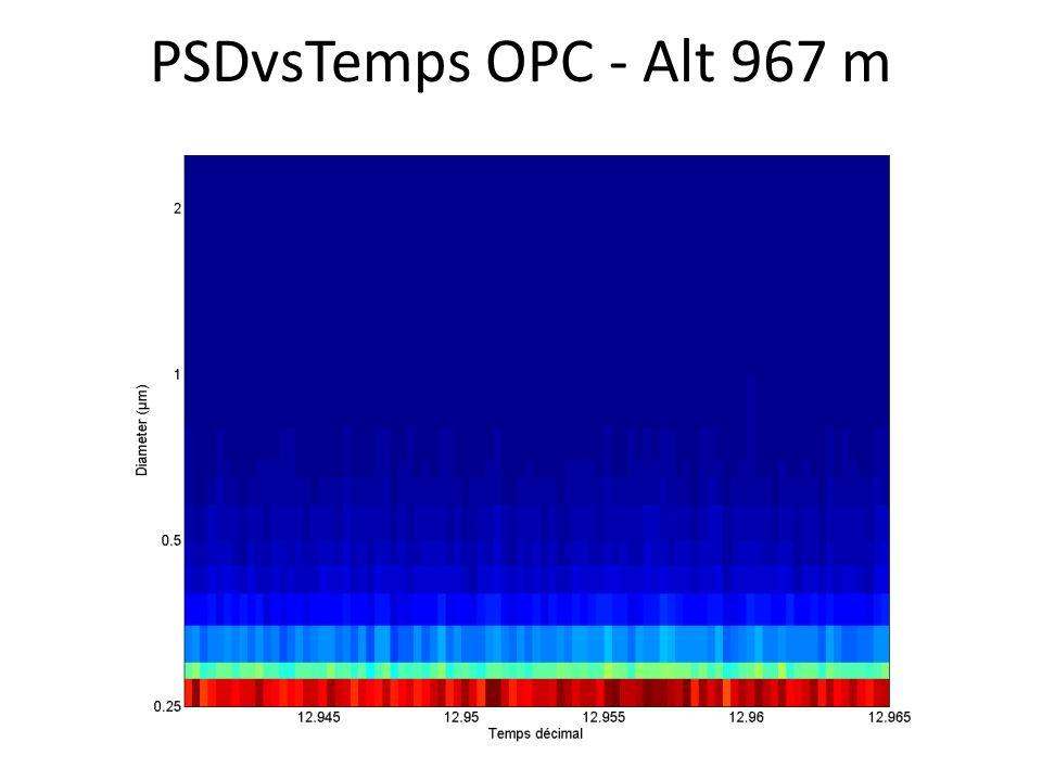 PSDvsTemps OPC - Alt 967 m