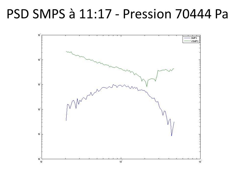 PSD SMPS à 11:17 - Pression 70444 Pa