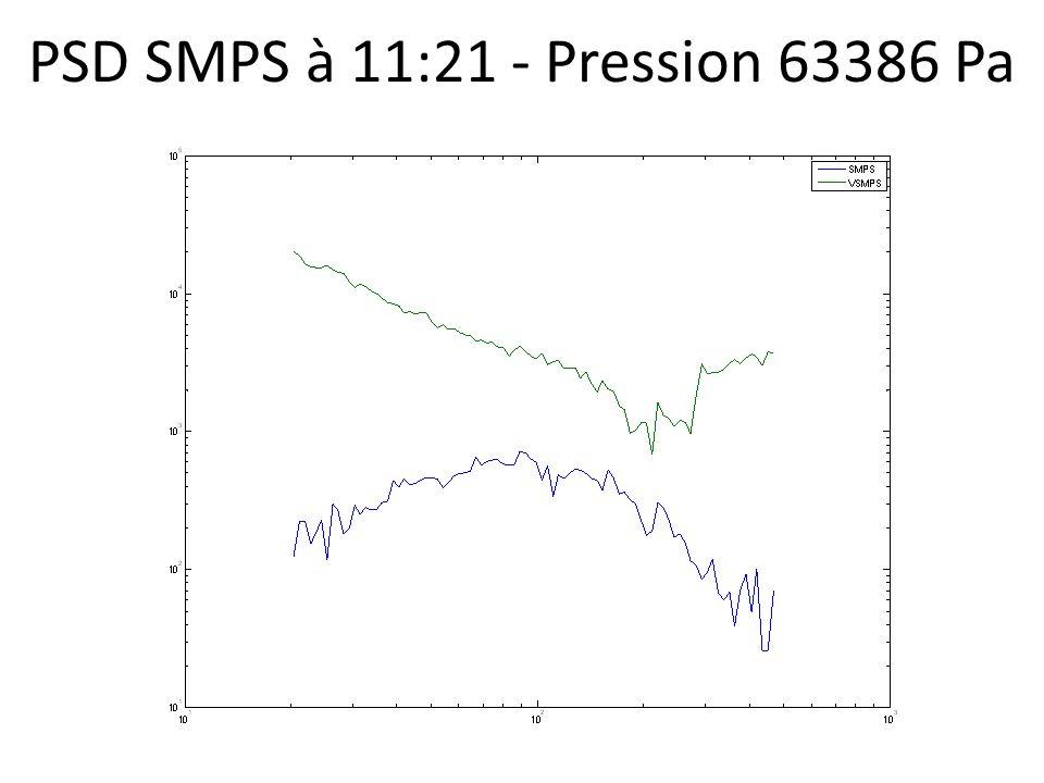 PSD SMPS à 11:21 - Pression 63386 Pa
