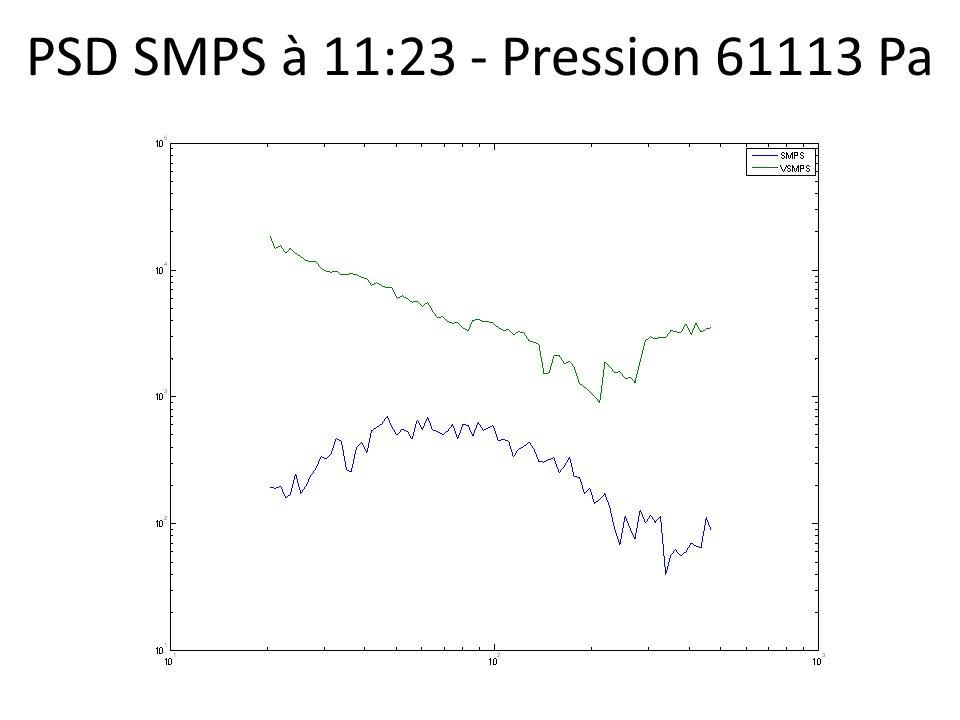 PSD SMPS à 11:23 - Pression 61113 Pa