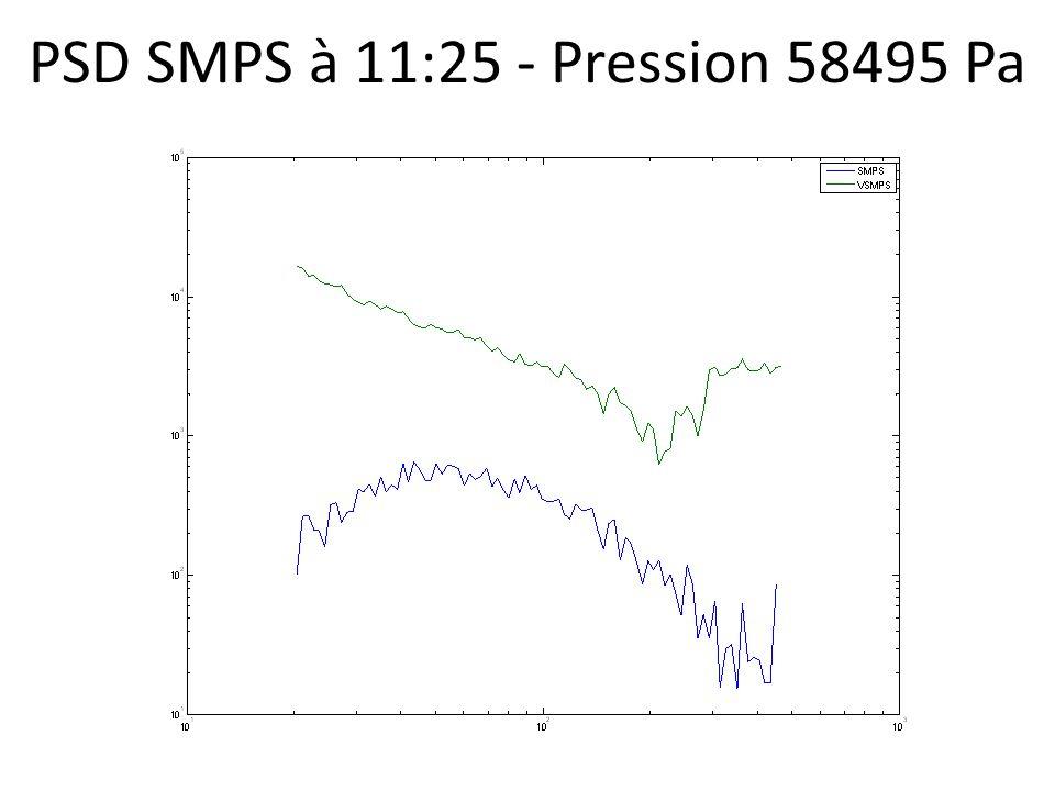PSD SMPS à 11:25 - Pression 58495 Pa
