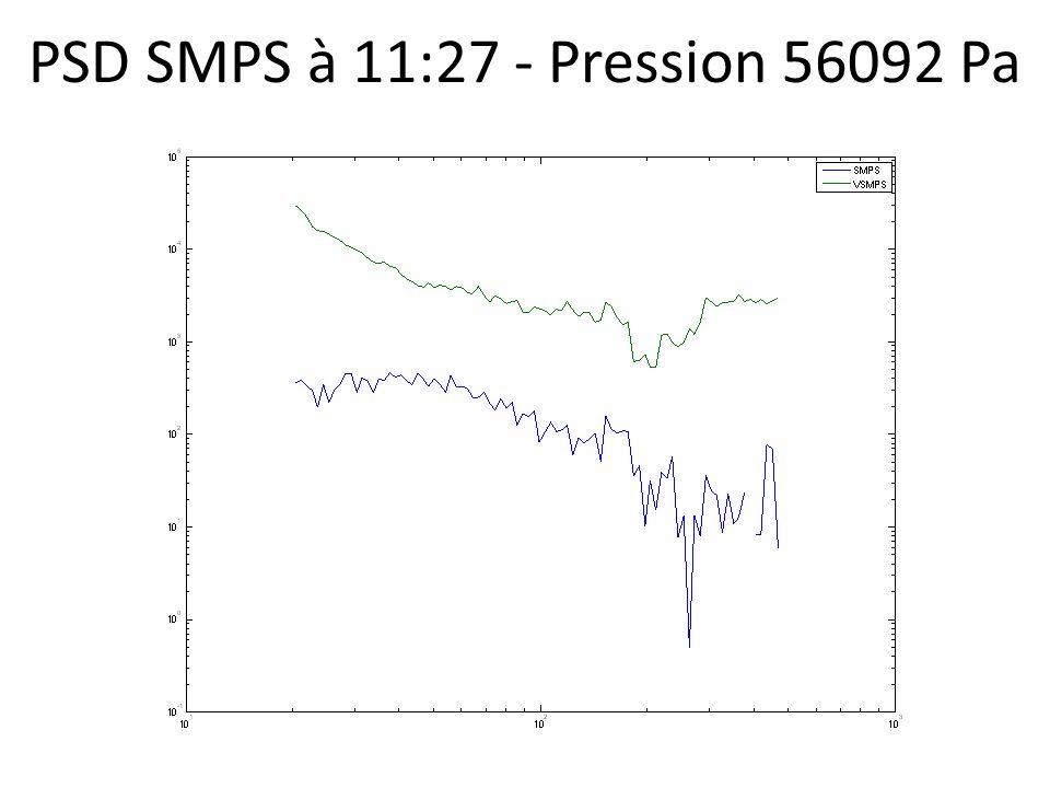 PSD SMPS à 11:27 - Pression 56092 Pa