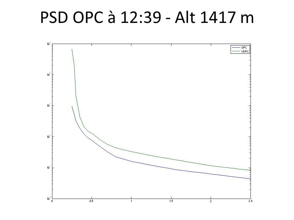 PSD OPC à 12:39 - Alt 1417 m
