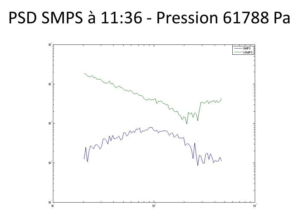 PSD SMPS à 11:36 - Pression 61788 Pa
