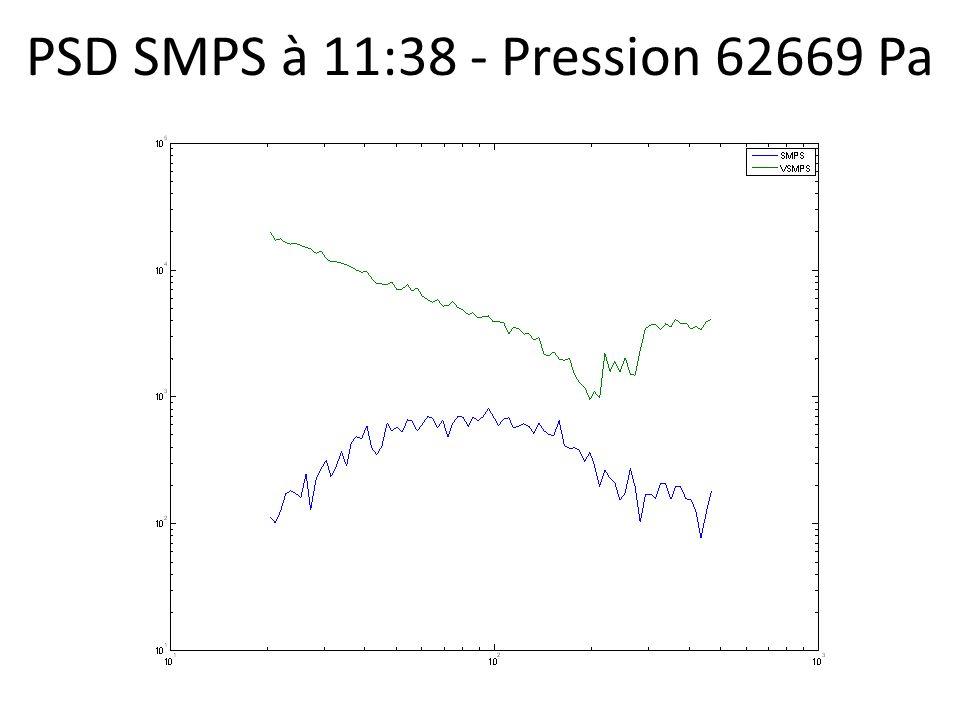 PSD SMPS à 11:38 - Pression 62669 Pa