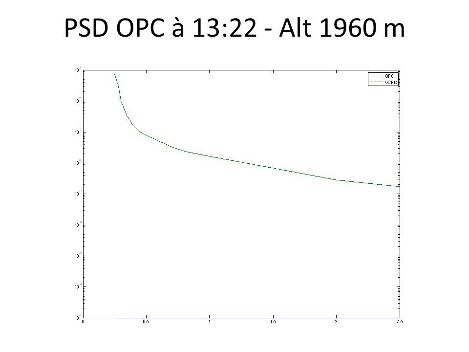PSD OPC à 13:22 - Alt 1960 m