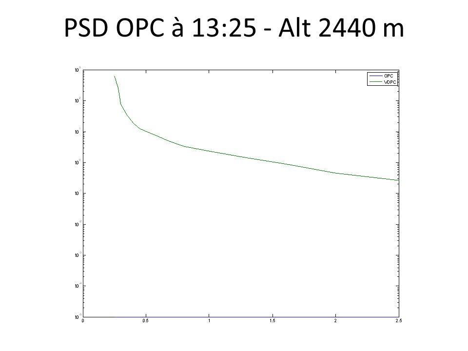 PSD OPC à 13:25 - Alt 2440 m