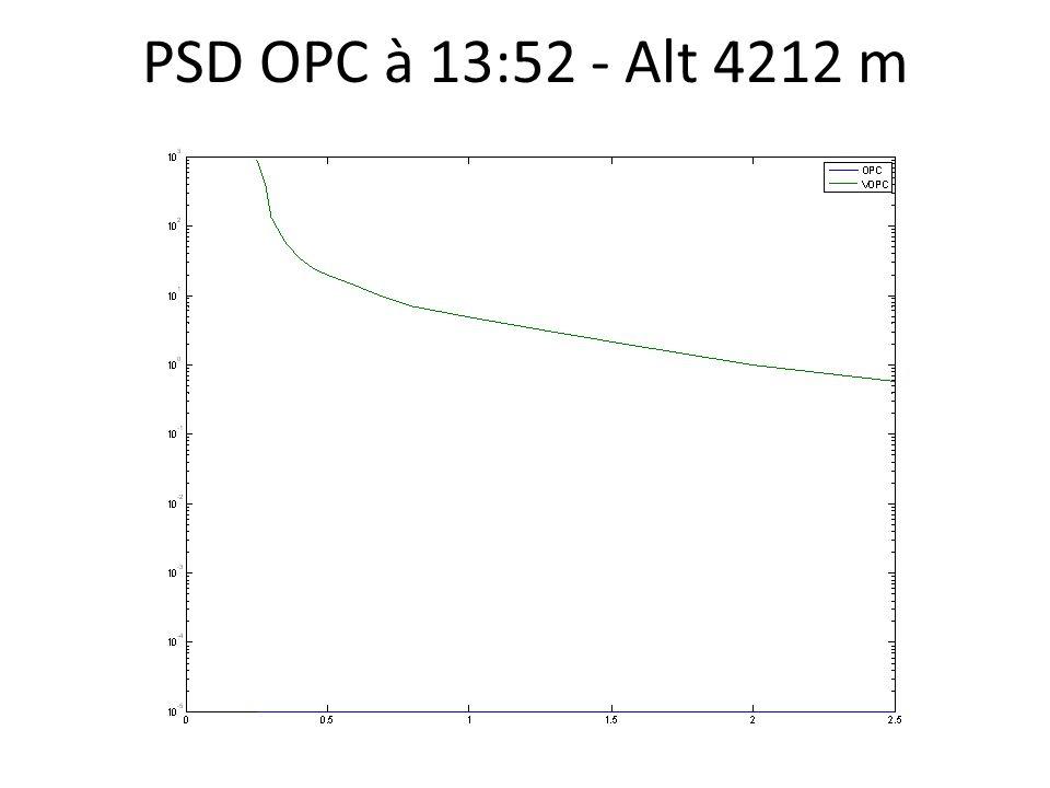 PSD OPC à 13:52 - Alt 4212 m
