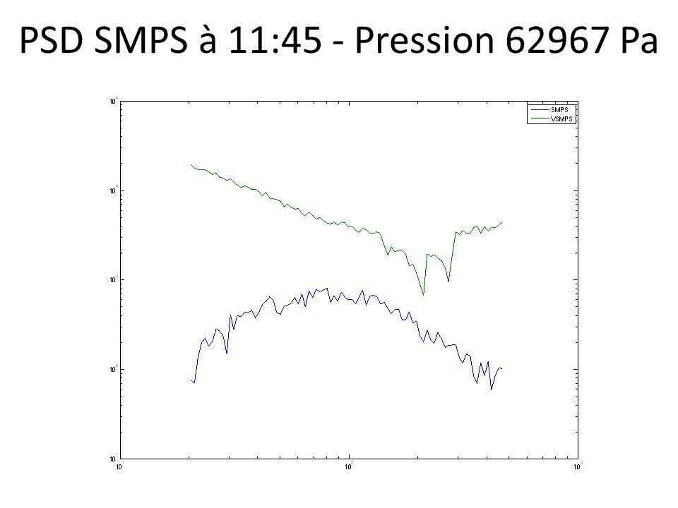 PSD SMPS à 11:45 - Pression 62967 Pa