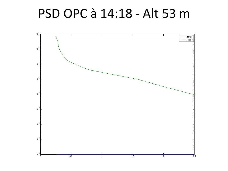 PSD OPC à 14:18 - Alt 53 m