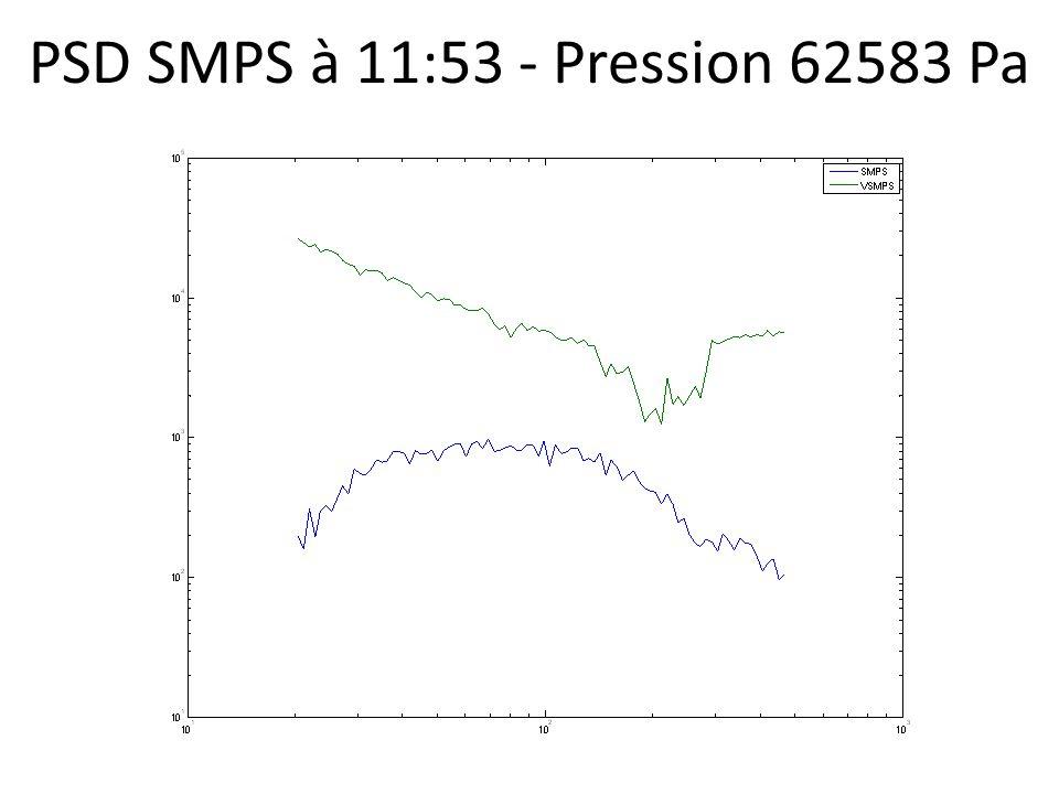PSD SMPS à 11:53 - Pression 62583 Pa