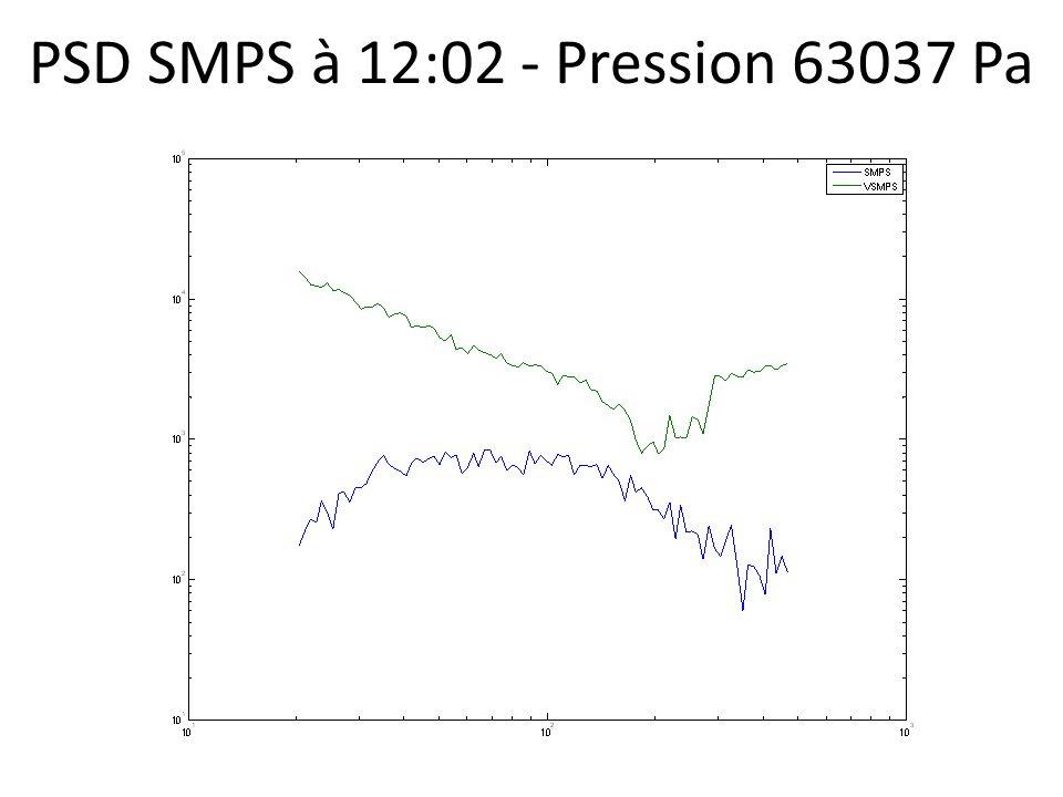 PSD SMPS à 12:02 - Pression 63037 Pa