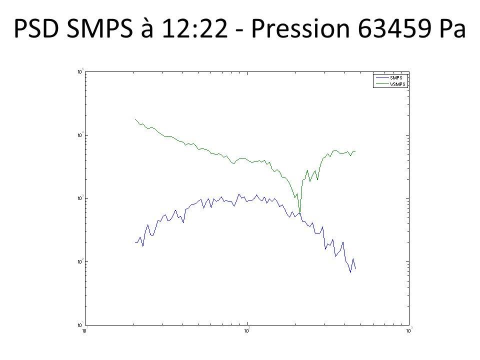 PSD SMPS à 12:22 - Pression 63459 Pa