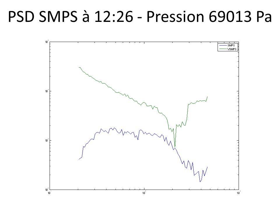 PSD SMPS à 12:26 - Pression 69013 Pa
