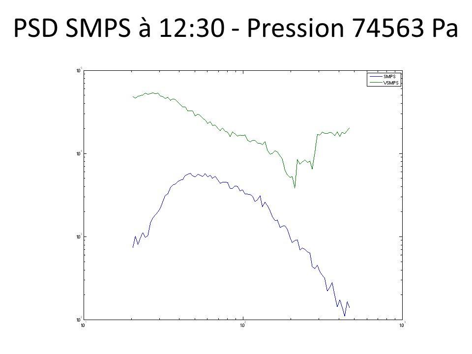 PSD SMPS à 12:30 - Pression 74563 Pa