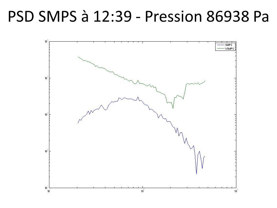 PSD SMPS à 12:39 - Pression 86938 Pa
