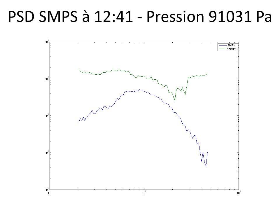 PSD SMPS à 12:41 - Pression 91031 Pa