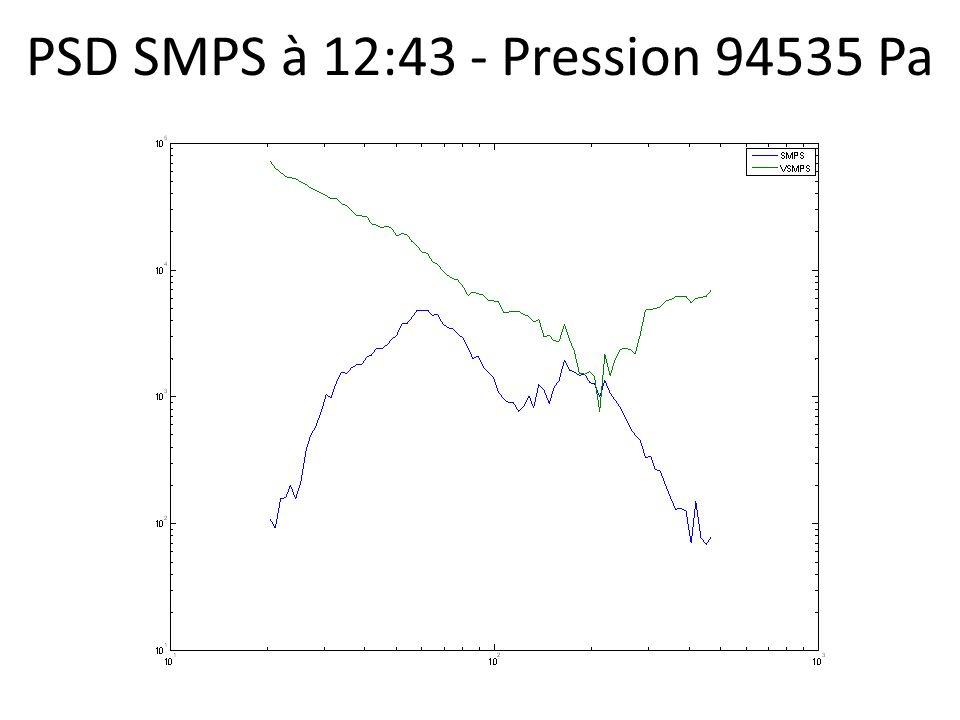 PSD SMPS à 12:43 - Pression 94535 Pa