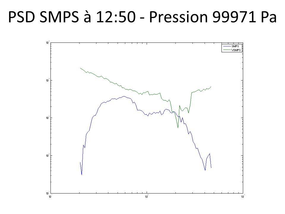 PSD SMPS à 12:50 - Pression 99971 Pa