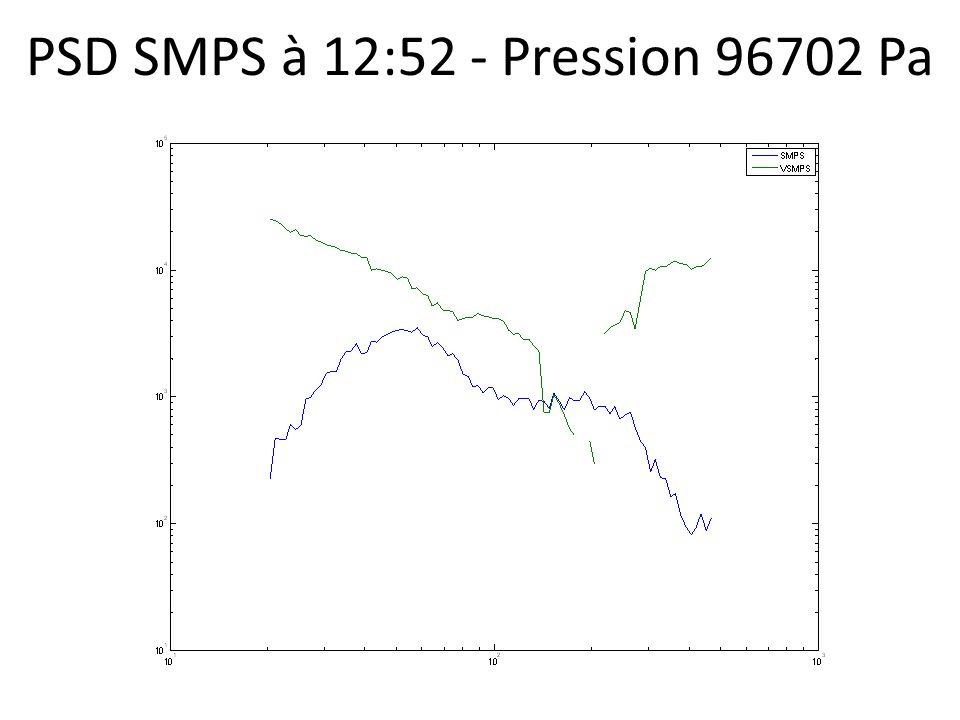 PSD SMPS à 12:52 - Pression 96702 Pa