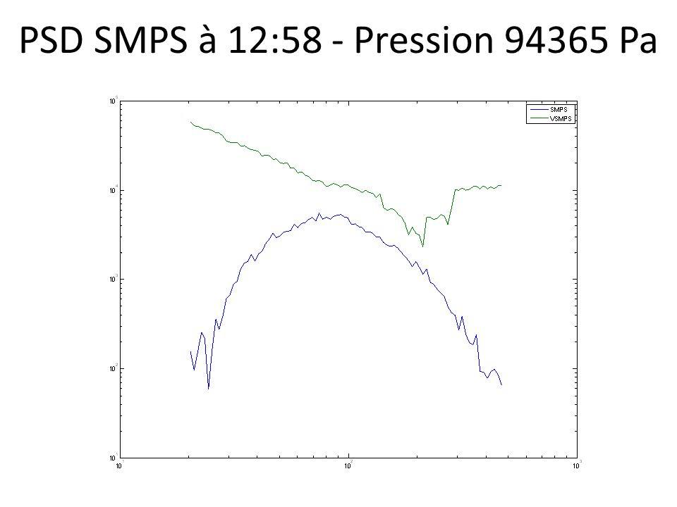PSD SMPS à 12:58 - Pression 94365 Pa