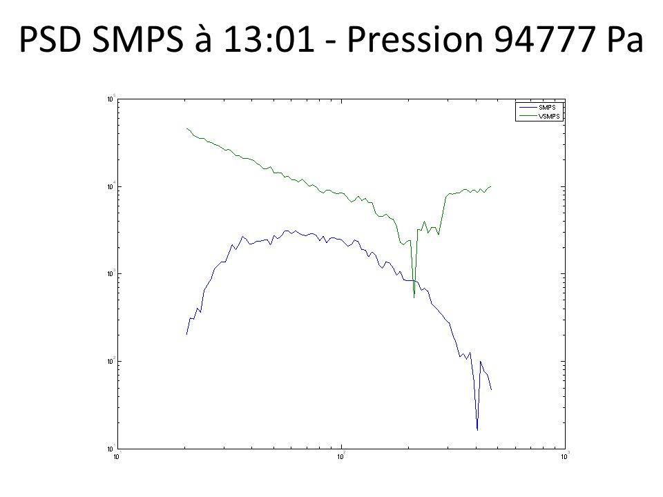 PSD SMPS à 13:01 - Pression 94777 Pa
