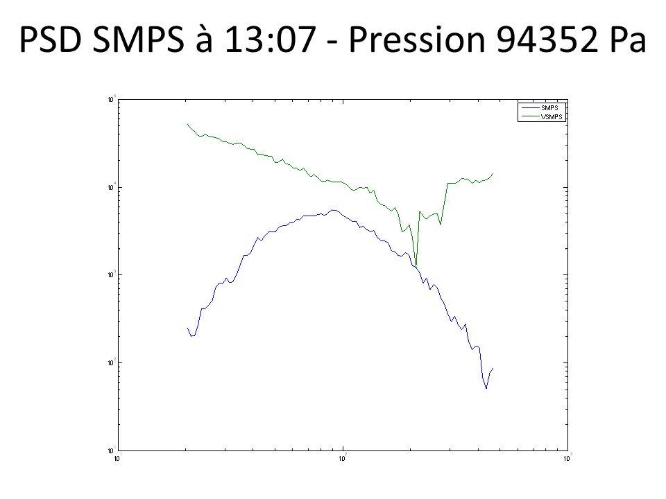 PSD SMPS à 13:07 - Pression 94352 Pa