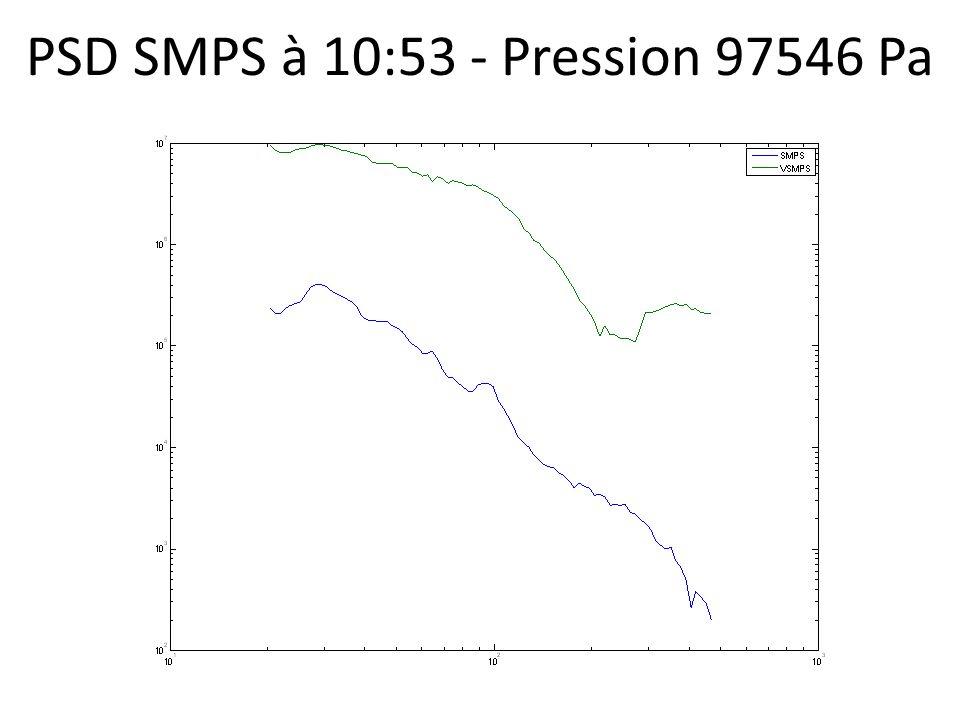 PSD SMPS à 10:53 - Pression 97546 Pa