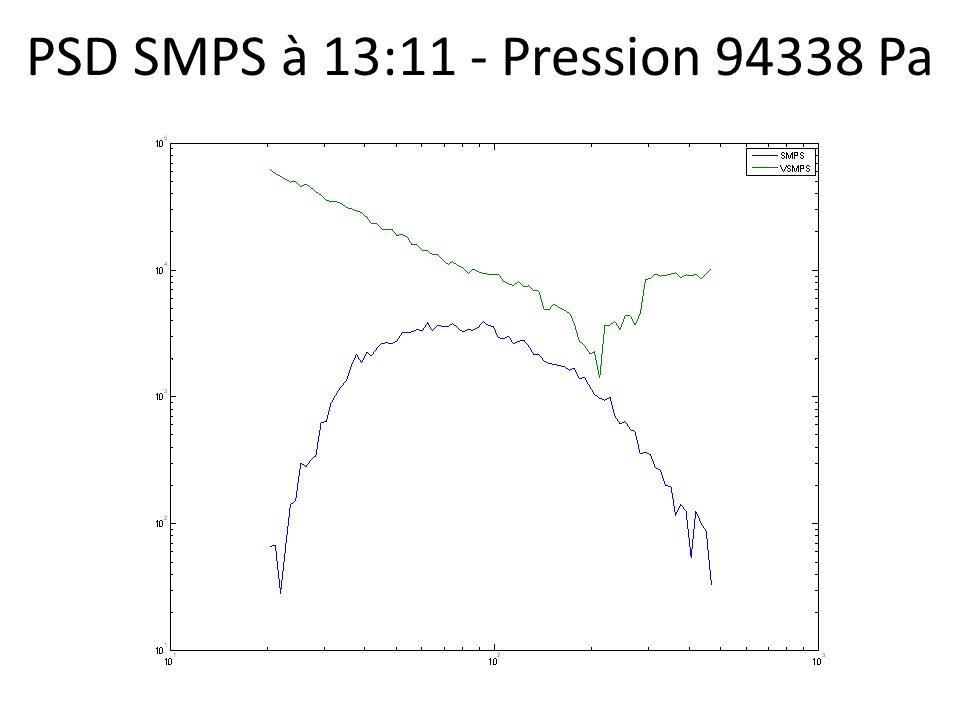 PSD SMPS à 13:11 - Pression 94338 Pa