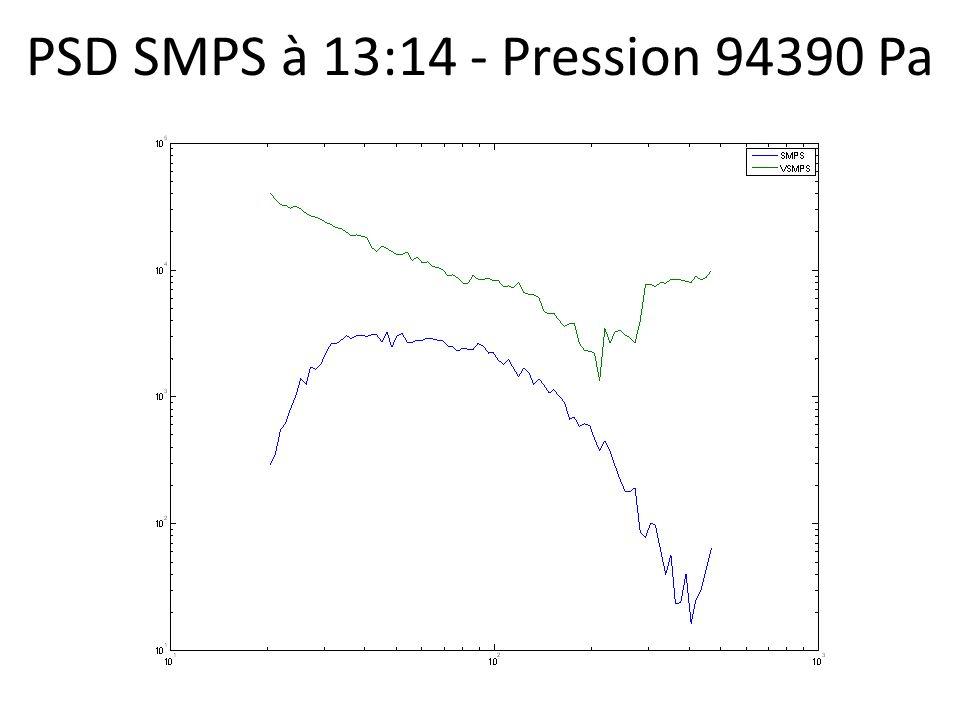 PSD SMPS à 13:14 - Pression 94390 Pa