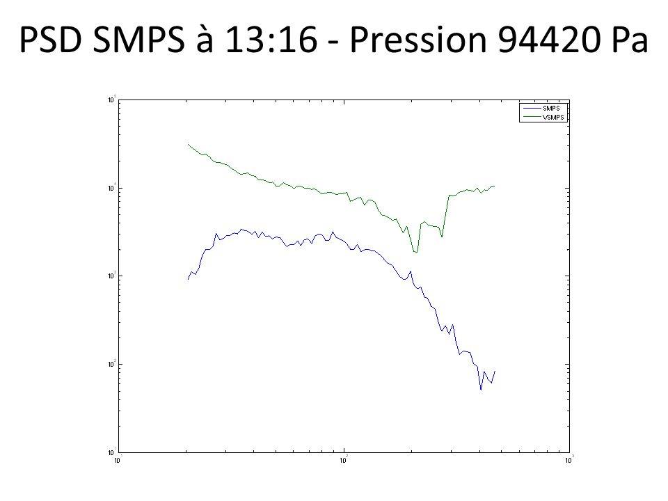 PSD SMPS à 13:16 - Pression 94420 Pa