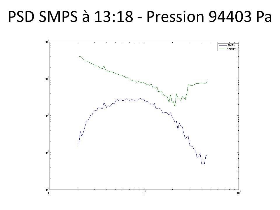 PSD SMPS à 13:18 - Pression 94403 Pa